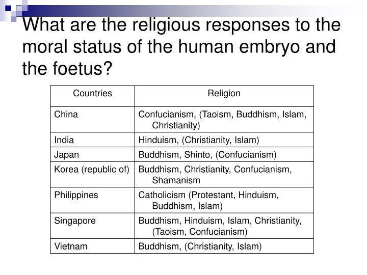 moral status of the human embryo