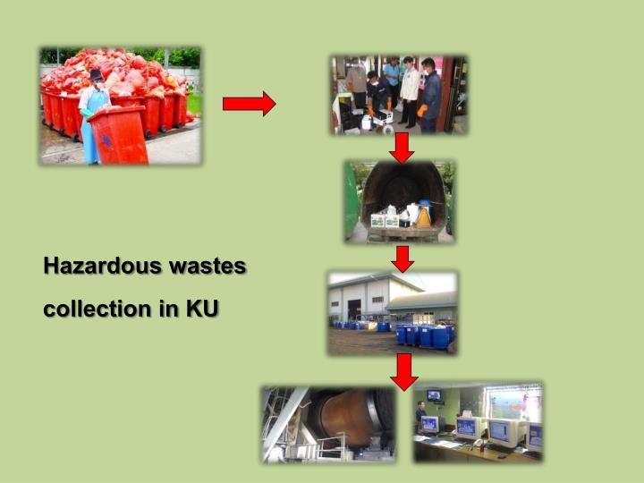 Hazardous wastes collection in KU