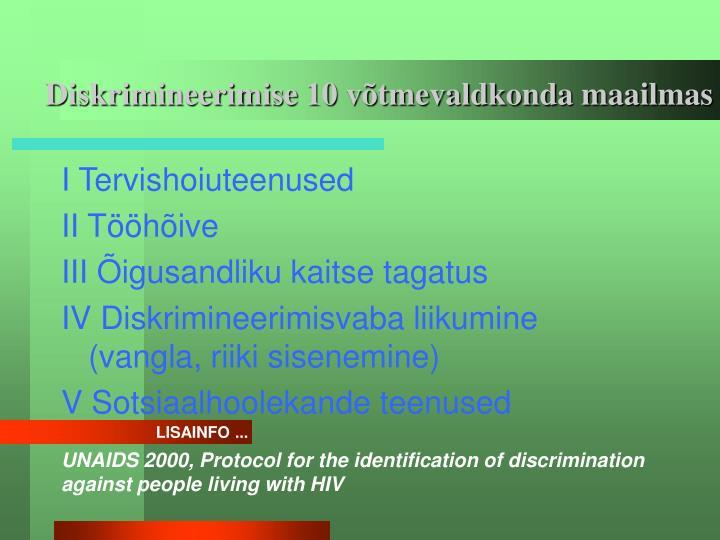 Diskrimineerimise 10 võtmevaldkonda maailmas