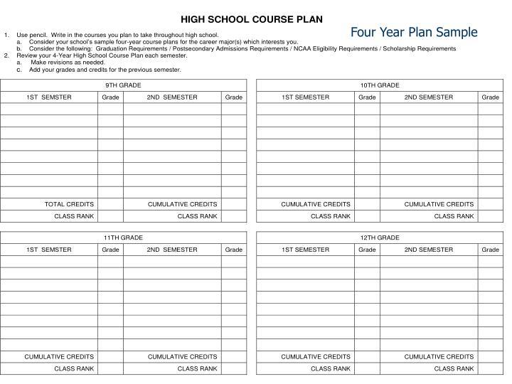 Four Year Plan Sample