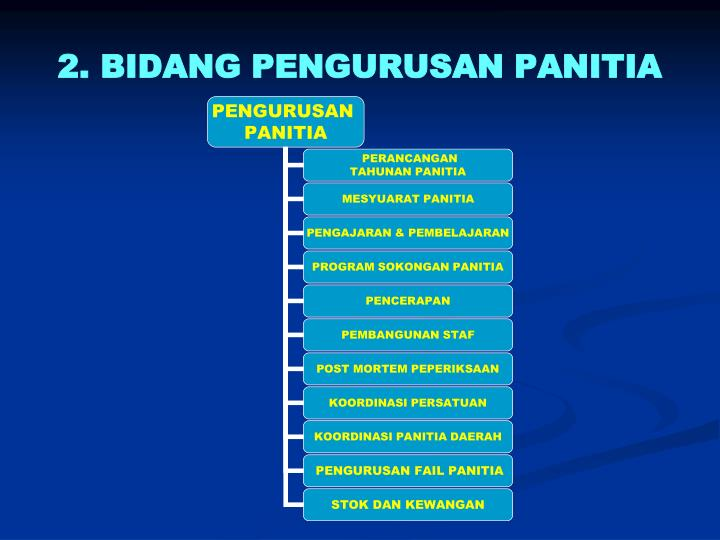 2 bidang pengurusan panitia