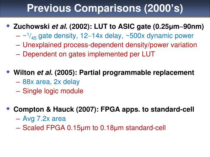 Previous Comparisons (2000's)