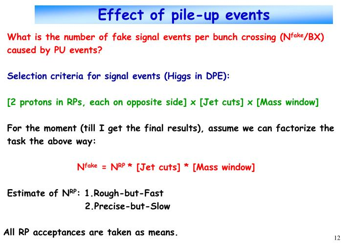 Effect of pile-up events