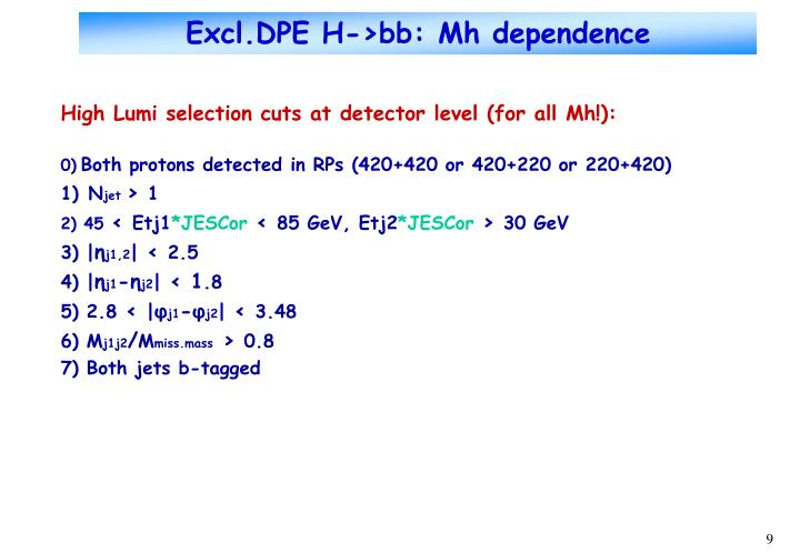 Excl.DPE H->bb: Mh dependence