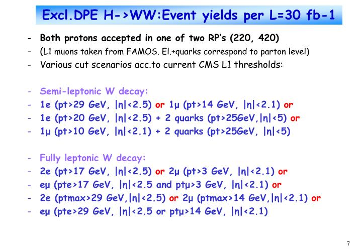 Excl.DPE H->WW:Event yields per L=30 fb-1