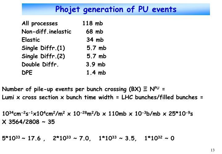 Phojet generation of PU events