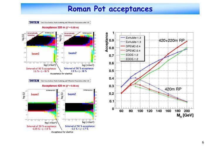 Roman Pot acceptances