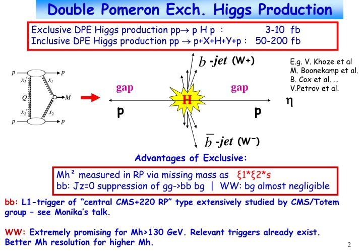Double Pomeron Exch. Higgs Production