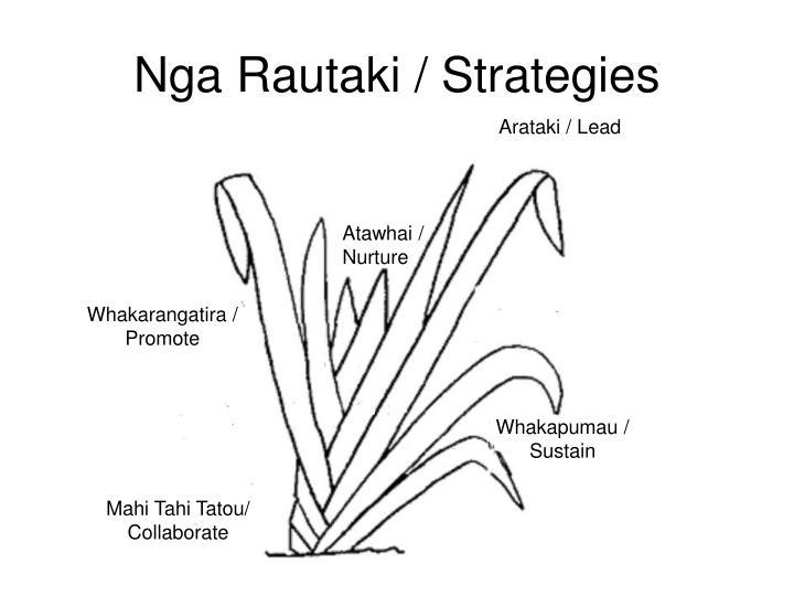 Nga rautaki strategies
