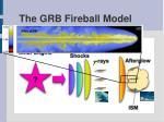 the grb fireball model
