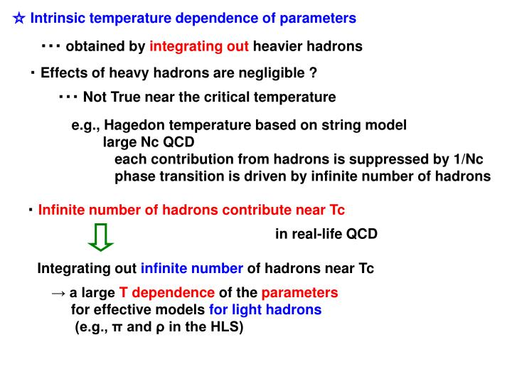 ☆ Intrinsic temperature dependence of parameters