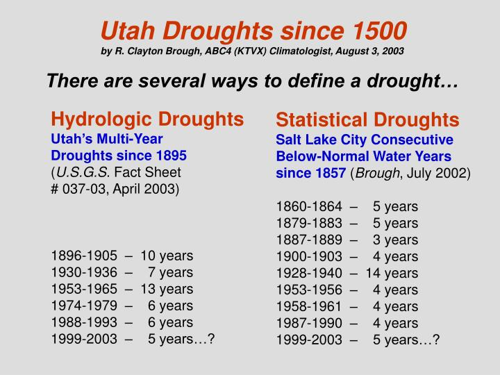 Utah Droughts since 1500