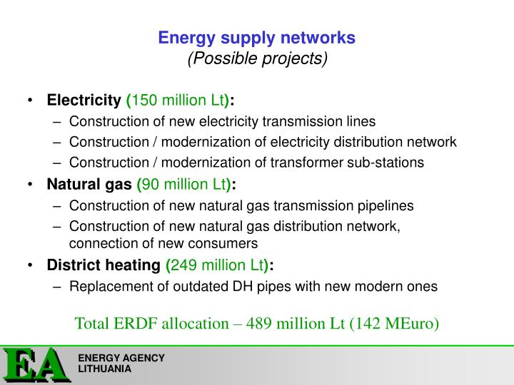 Energy supply networks