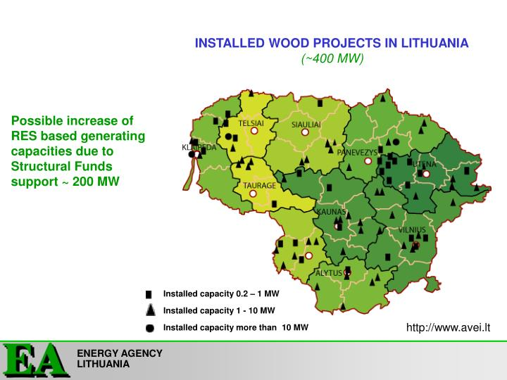 Installed capacity 0.2 – 1 MW