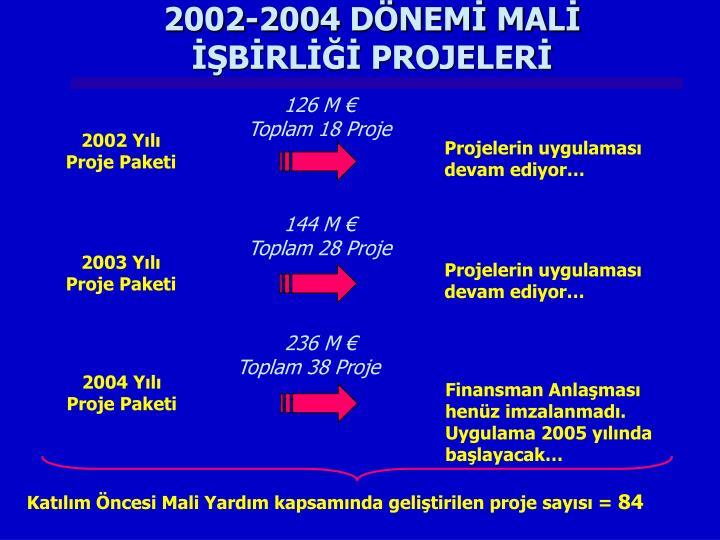 2002-2004 DÖNEMİ MALİ İŞBİRLİĞİ PROJELERİ