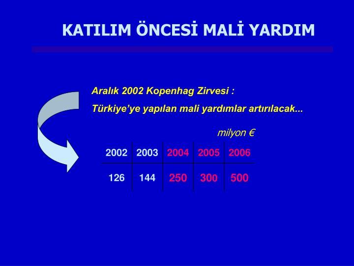 KATILIM ÖNCESİ MALİ YARDIM