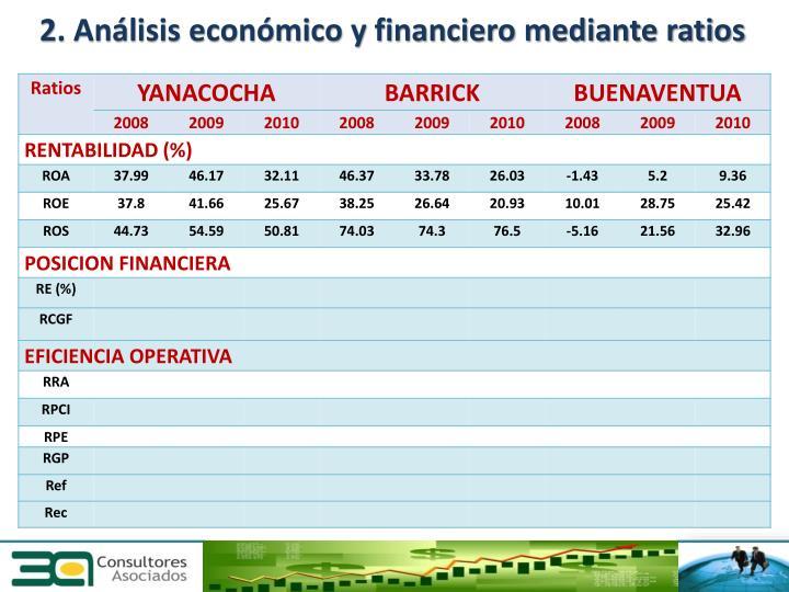 2. Análisis económico y financiero mediante ratios