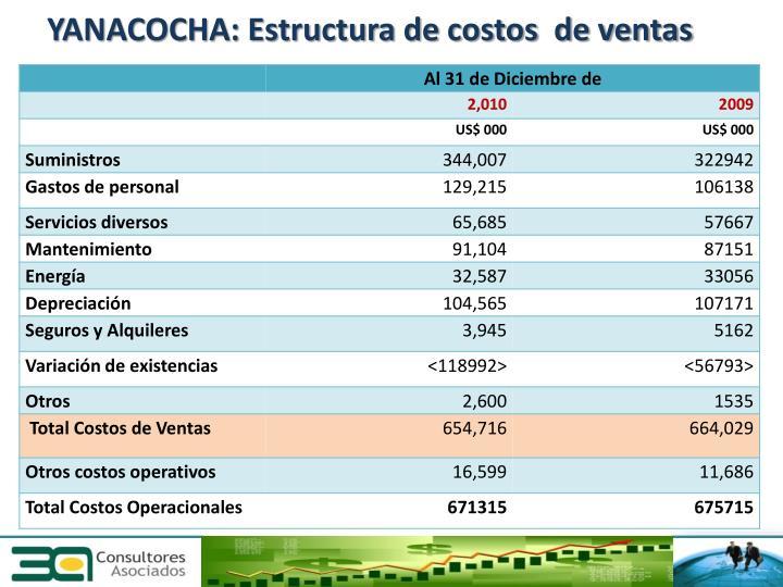 YANACOCHA: Estructura de costos  de ventas