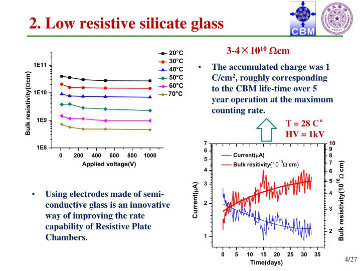 2. Low resistive silicate glass