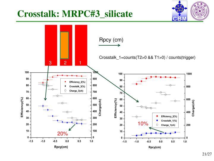Crosstalk: MRPC#3_silicate