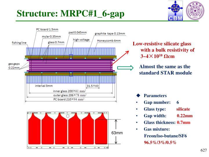 Structure: MRPC#1_6-gap