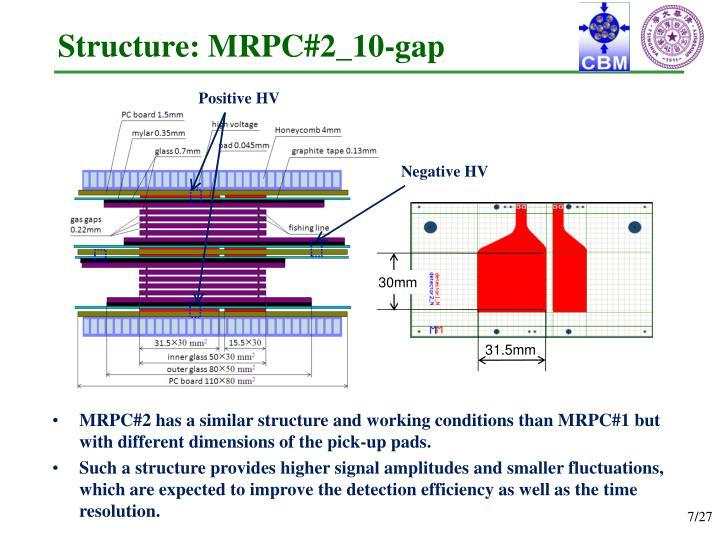 Structure: MRPC#2_10-gap