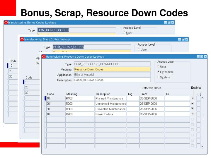 Bonus, Scrap, Resource Down Codes