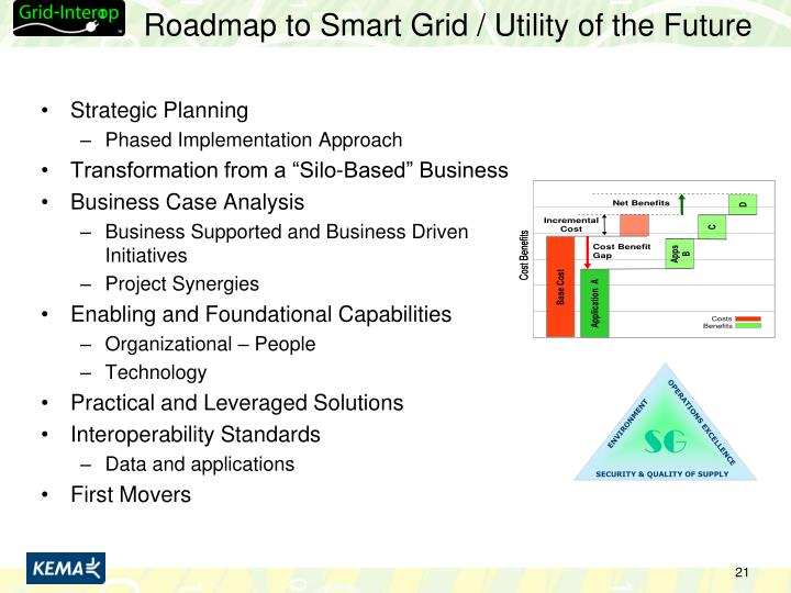 Roadmap to Smart Grid / Utility of the Future