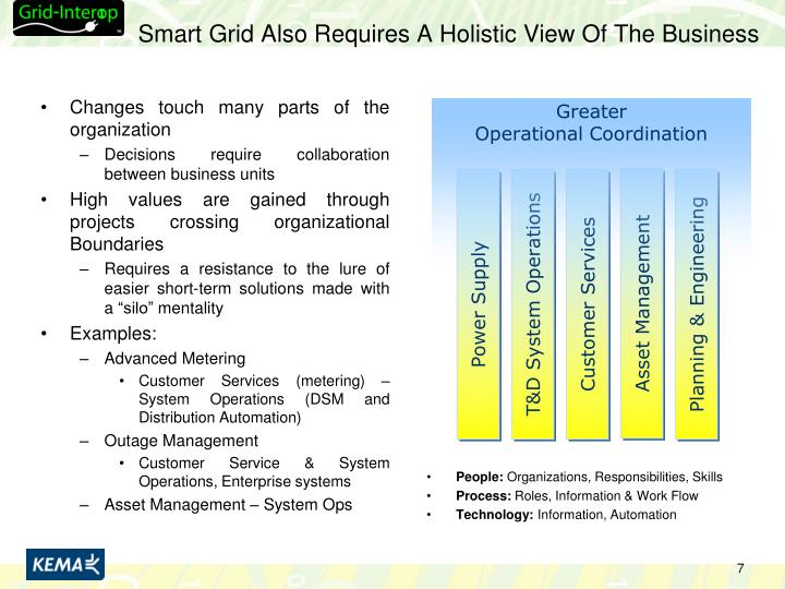 Smart Grid Also Requires A Holistic View Of The Business