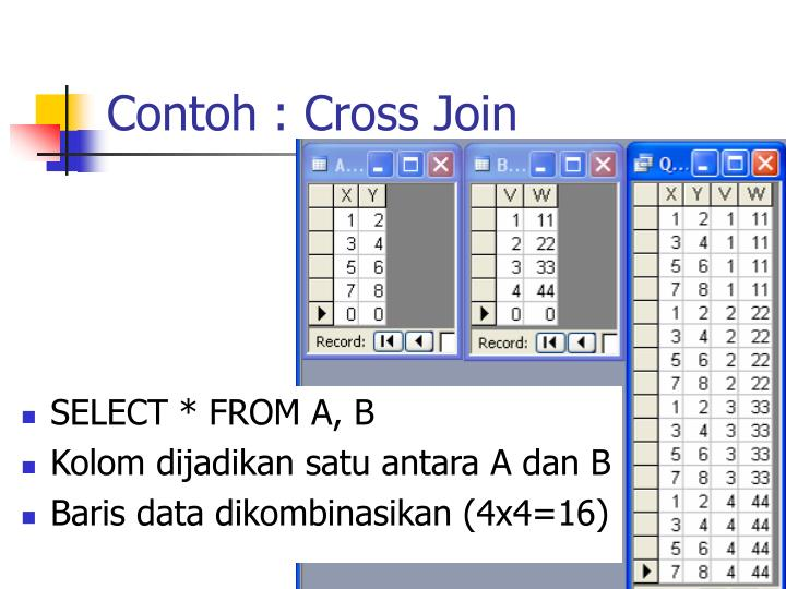 Contoh : Cross Join