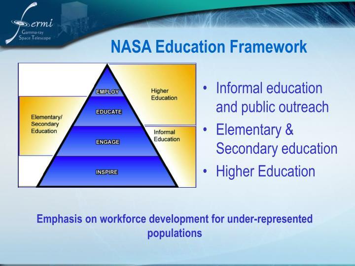 Nasa education framework