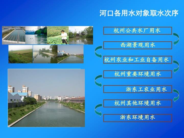 杭州公共水厂用水