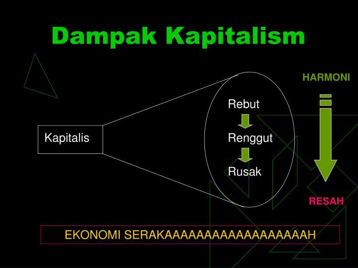 Dampak kapitalism