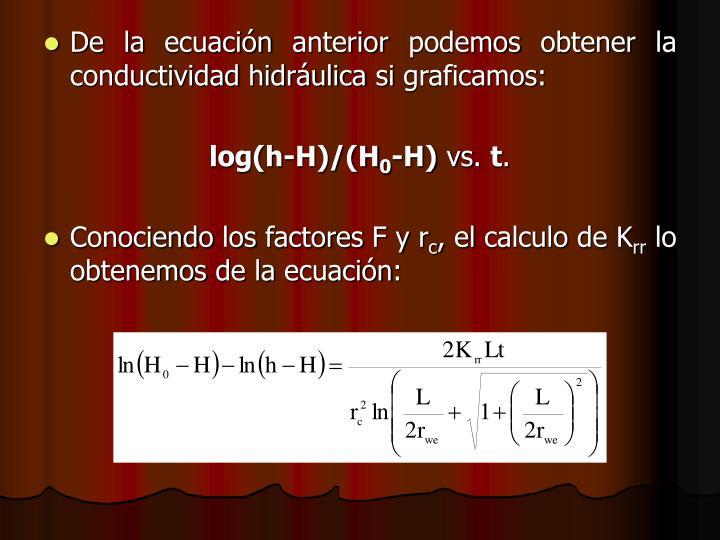 De la ecuación anterior podemos obtener la conductividad hidráulica si graficamos: