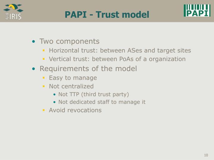 PAPI - Trust model