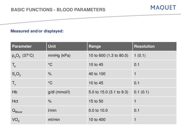 BASIC FUNCTIONS - BLOOD PARAMETERS