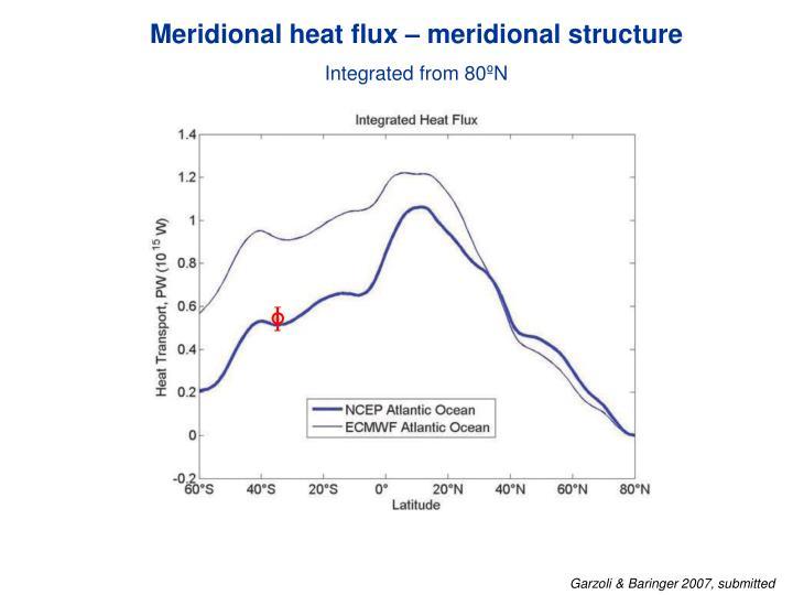 Meridional heat flux – meridional structure