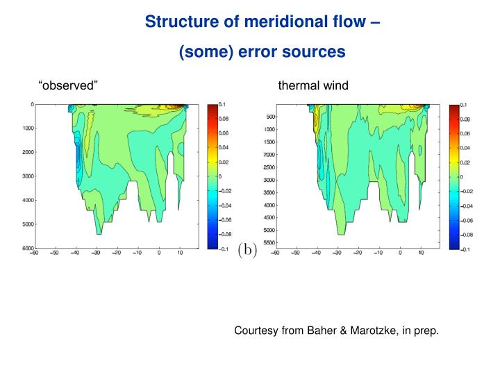 Structure of meridional flow –