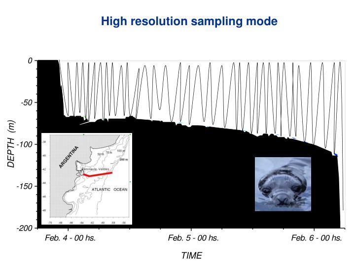 High resolution sampling mode