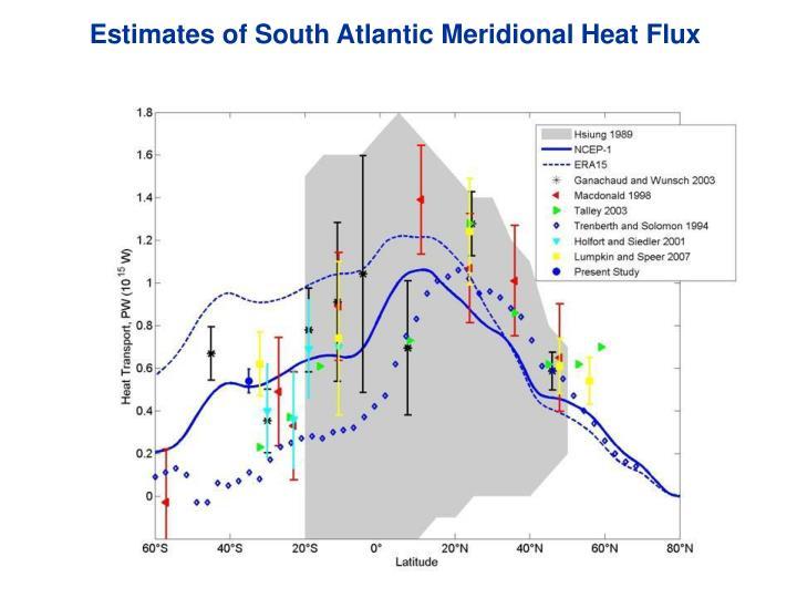 Estimates of South Atlantic Meridional Heat Flux
