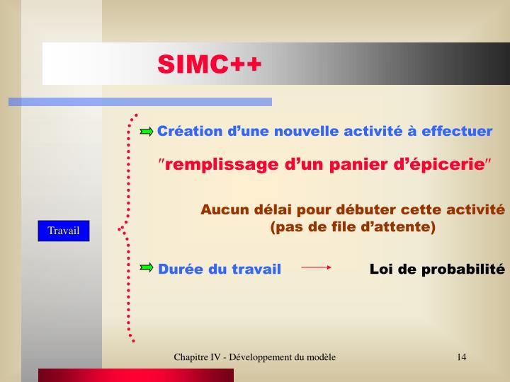 SIMC++