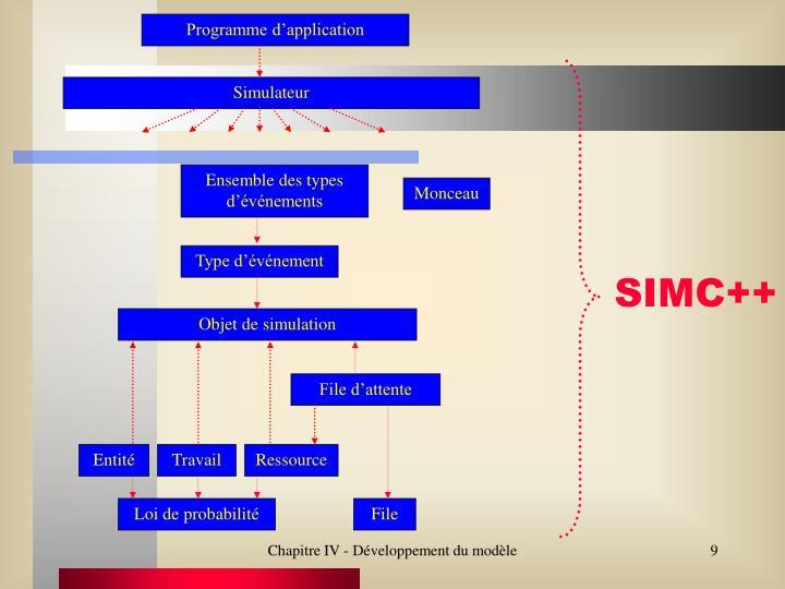 Programme d'application