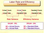 labor rate and efficiency variances1