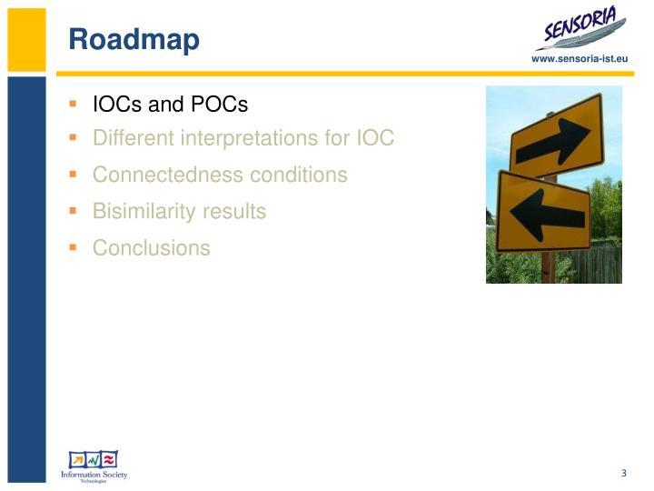 Roadmap1