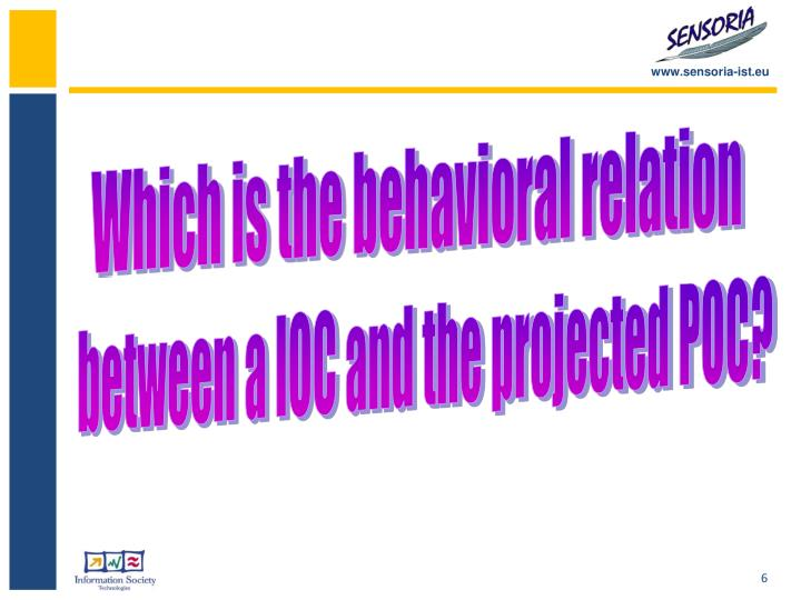 Which is the behavioral relation
