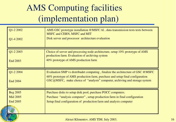 AMS Computing facilities