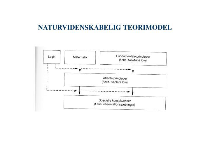 Naturvidenskabelig teorimodel