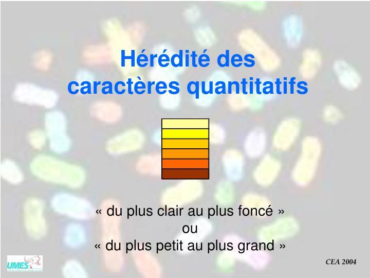 Hérédité des
