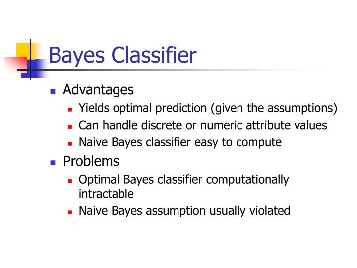 Bayes Classifier