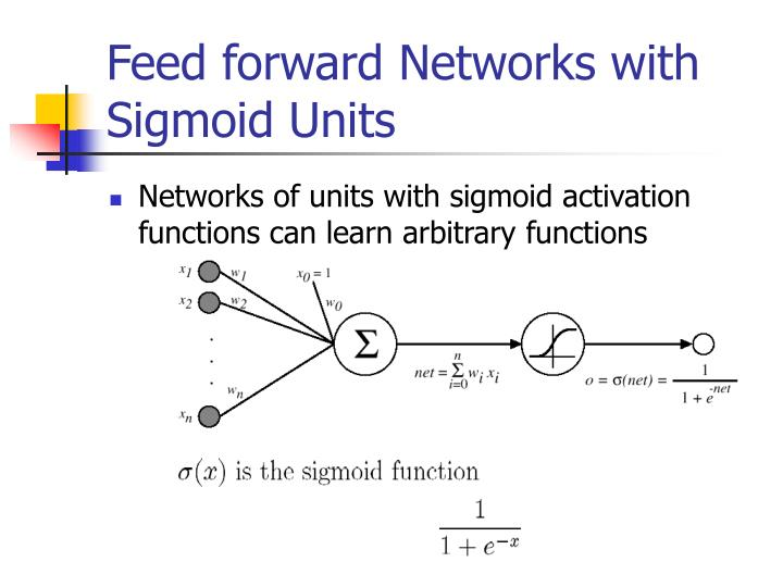 Feed forward Networks with Sigmoid Units